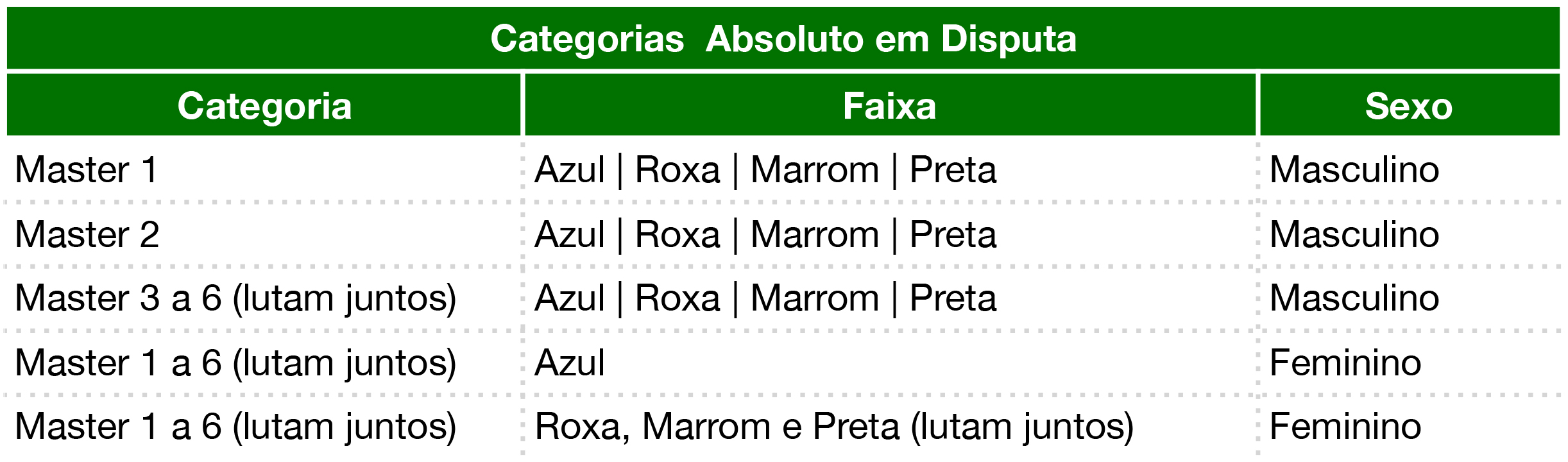 categoria-absoluto-em-disputa