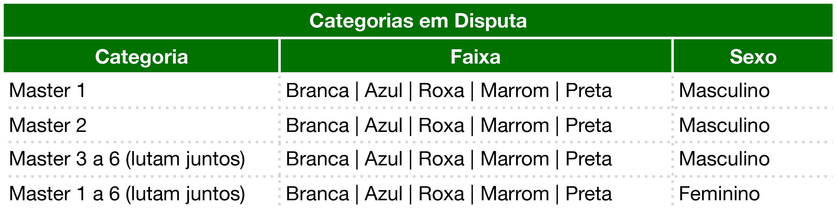 categoria-em-disputa